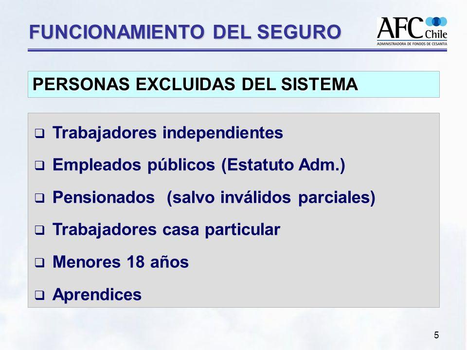 5 FUNCIONAMIENTO DEL SEGURO Trabajadores independientes Empleados públicos (Estatuto Adm.) Pensionados (salvo inválidos parciales) Trabajadores casa particular Menores 18 años Aprendices PERSONAS EXCLUIDAS DEL SISTEMA