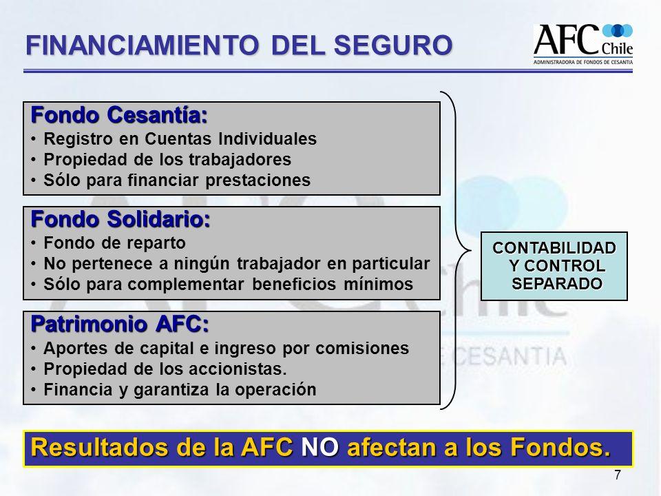 18 OTRAS DISPOSICIONES En caso de afiliaciones voluntarias, AFC notifica al empleador y éste debe comenzar a pagar la cotización respectiva al mes subsiguiente al de la fecha de suscripción.