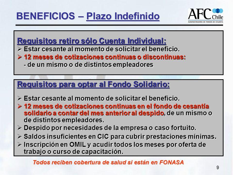 9 BENEFICIOS – Plazo Indefinido Requisitos retiro sólo Cuenta Individual: Estar cesante al momento de solicitar el beneficio.