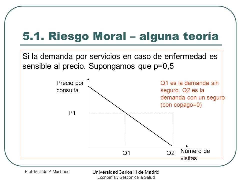 Prof. Matilde P. Machado Universidad Carlos III de Madrid Economía y Gestión de la Salud 5.1. Riesgo Moral – alguna teoría Si la demanda por servicios
