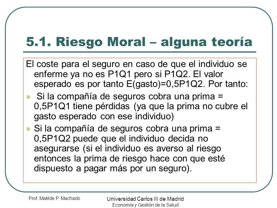 Prof. Matilde P. Machado Universidad Carlos III de Madrid Economía y Gestión de la Salud 5.1. Riesgo Moral – alguna teoría El coste para el seguro en