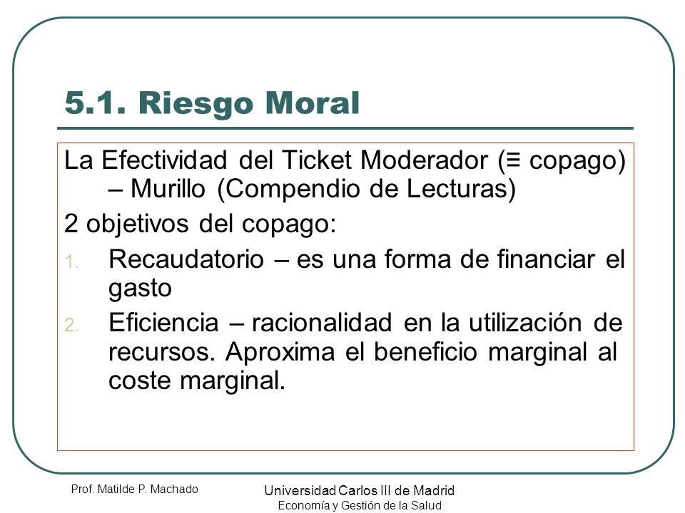 Prof. Matilde P. Machado Universidad Carlos III de Madrid Economía y Gestión de la Salud 5.1. Riesgo Moral La Efectividad del Ticket Moderador ( copag