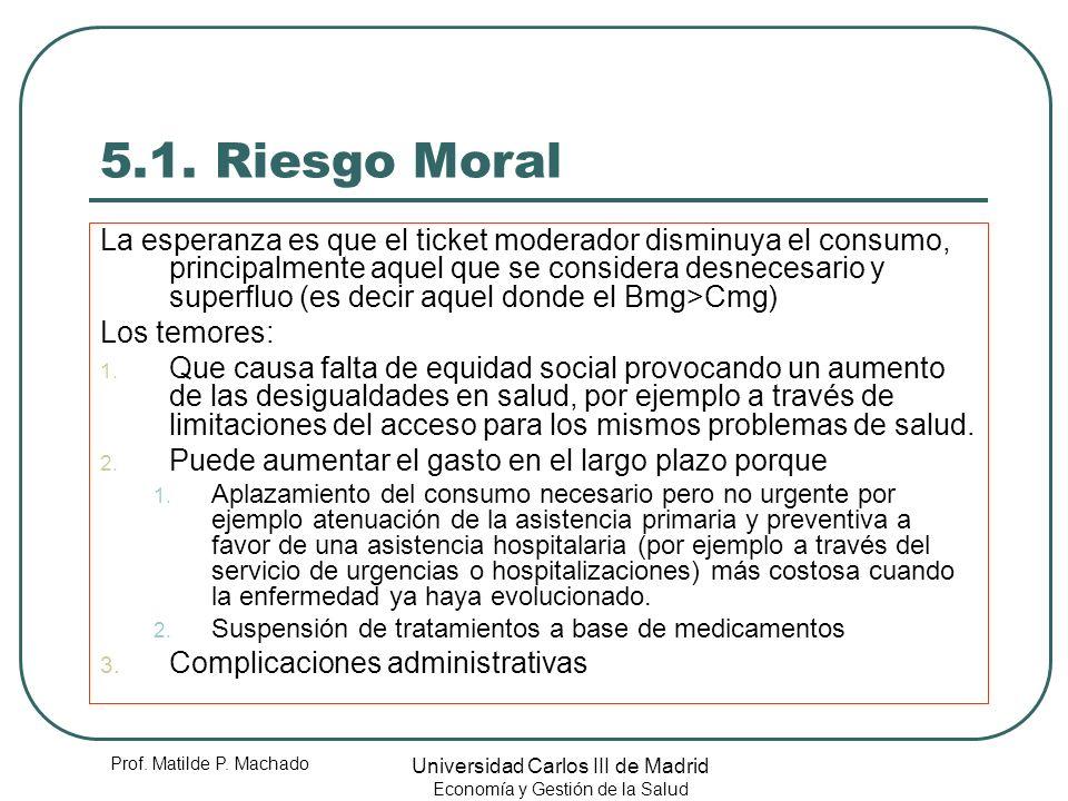 Prof. Matilde P. Machado Universidad Carlos III de Madrid Economía y Gestión de la Salud 5.1. Riesgo Moral La esperanza es que el ticket moderador dis