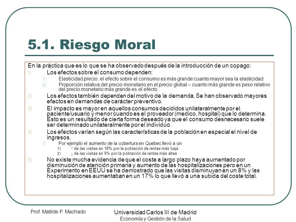 Prof. Matilde P. Machado Universidad Carlos III de Madrid Economía y Gestión de la Salud 5.1. Riesgo Moral En la práctica que es lo que se ha observad
