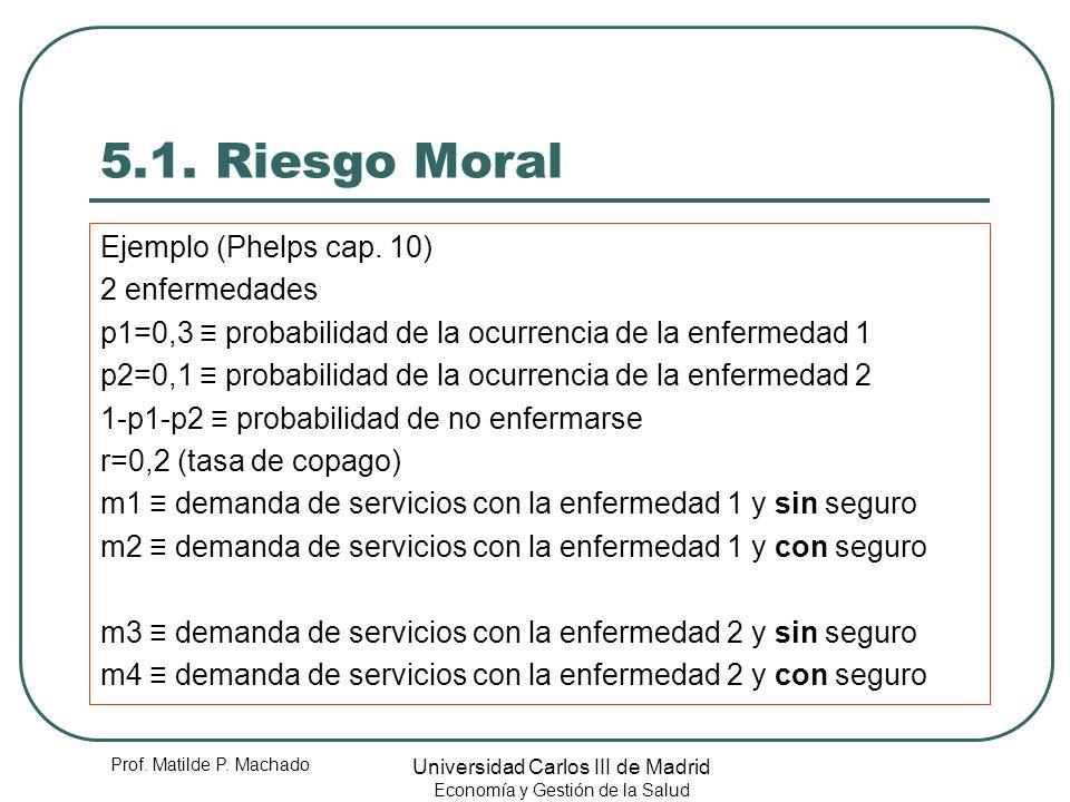 Prof. Matilde P. Machado Universidad Carlos III de Madrid Economía y Gestión de la Salud 5.1. Riesgo Moral Ejemplo (Phelps cap. 10) 2 enfermedades p1=