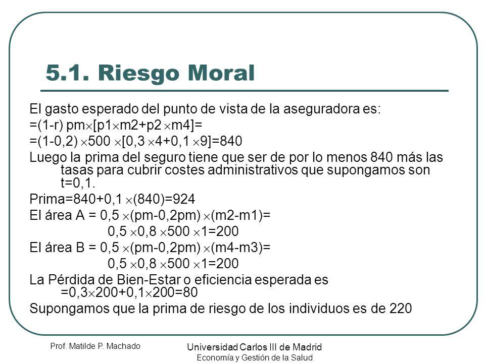 Prof. Matilde P. Machado Universidad Carlos III de Madrid Economía y Gestión de la Salud 5.1. Riesgo Moral El gasto esperado del punto de vista de la