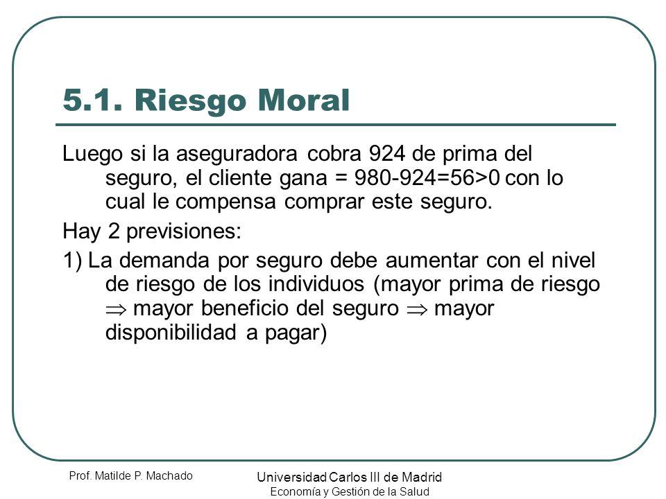 Prof. Matilde P. Machado Universidad Carlos III de Madrid Economía y Gestión de la Salud 5.1. Riesgo Moral Luego si la aseguradora cobra 924 de prima