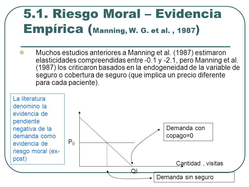 5.1. Riesgo Moral – Evidencia Empírica ( Manning, W. G. et al., 1987 ) Muchos estudios anteriores a Manning et al. (1987) estimaron elasticidades comp