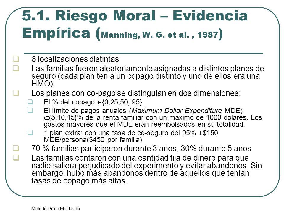 Matilde Pinto Machado 5.1. Riesgo Moral – Evidencia Empírica ( Manning, W. G. et al., 1987 ) 6 localizaciones distintas Las familias fueron aleatoriam