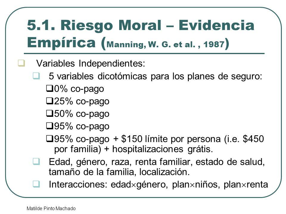 Matilde Pinto Machado 5.1. Riesgo Moral – Evidencia Empírica ( Manning, W. G. et al., 1987 ) Variables Independientes: 5 variables dicotómicas para lo