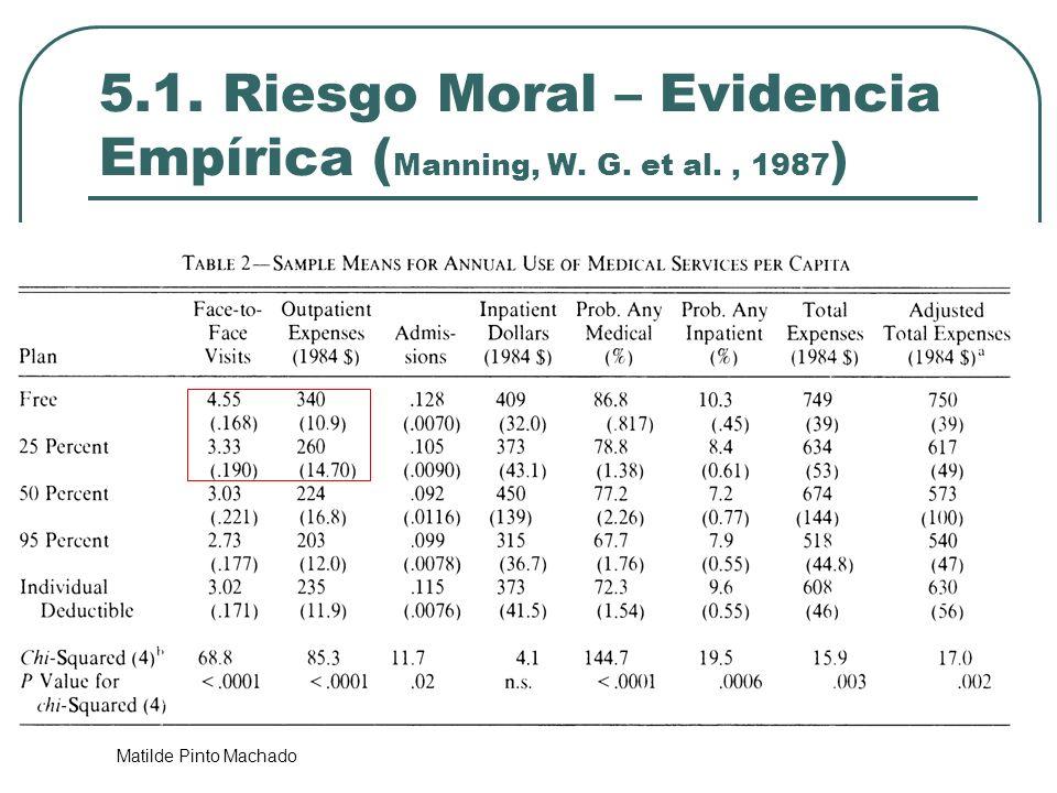 Conclusiones: (evaluados en la media muestral): 1.Los gastos p.c.