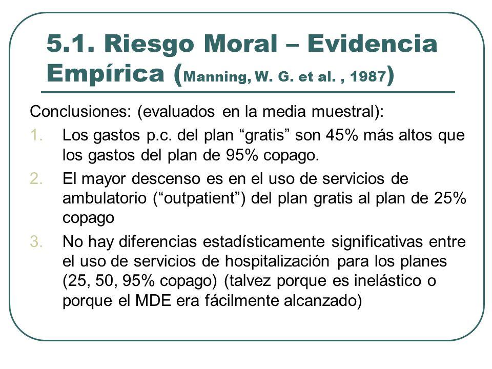 Conclusiones: (evaluados en la media muestral): 1.Los gastos p.c. del plan gratis son 45% más altos que los gastos del plan de 95% copago. 2.El mayor