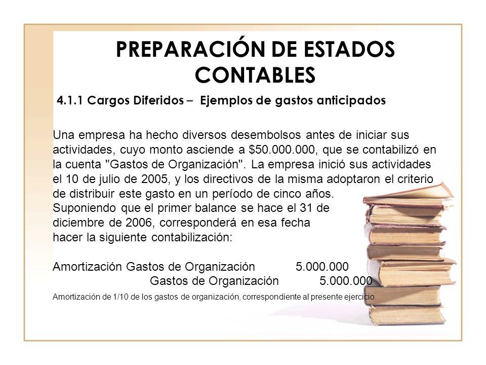PREPARACIÓN DE ESTADOS CONTABLES 4.1.1 Cargos Diferidos – Ejemplos de gastos anticipados Una empresa ha hecho diversos desembolsos antes de iniciar su