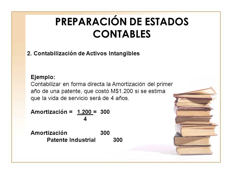 PREPARACIÓN DE ESTADOS CONTABLES 2. Contabilización de Activos Intangibles Ejemplo: Contabilizar en forma directa la Amortización del primer año de un