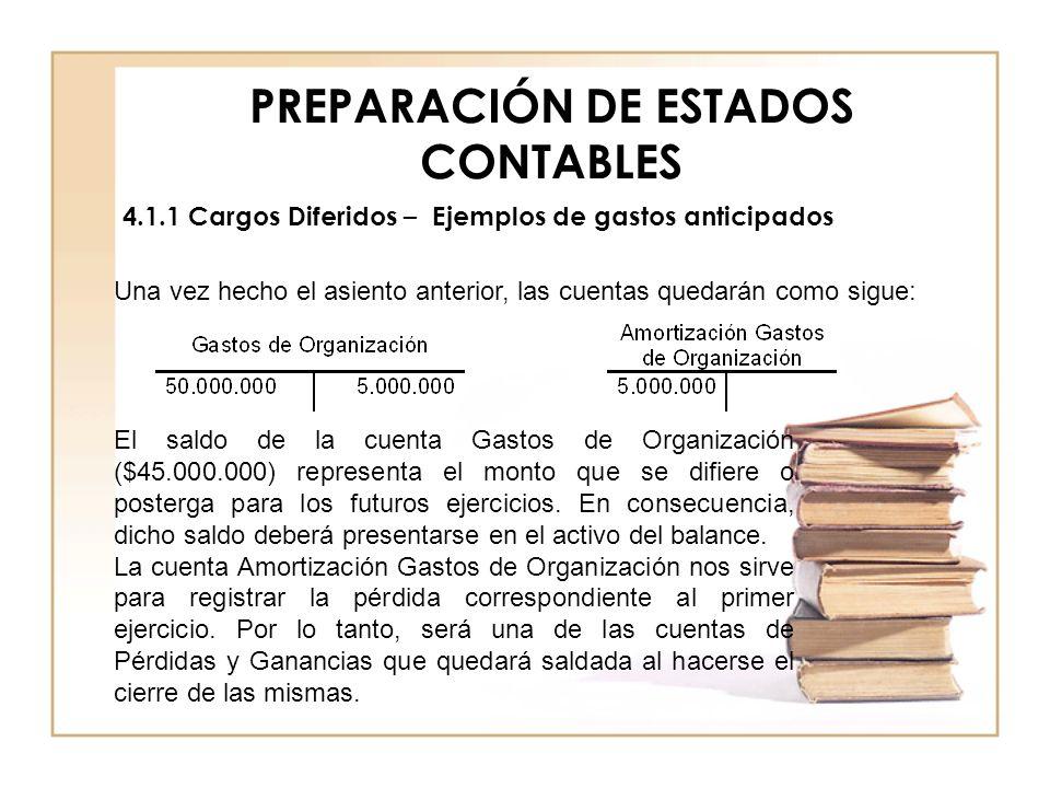 PREPARACIÓN DE ESTADOS CONTABLES 4.1.1 Cargos Diferidos – Ejemplos de gastos anticipados Una vez hecho el asiento anterior, las cuentas quedarán como