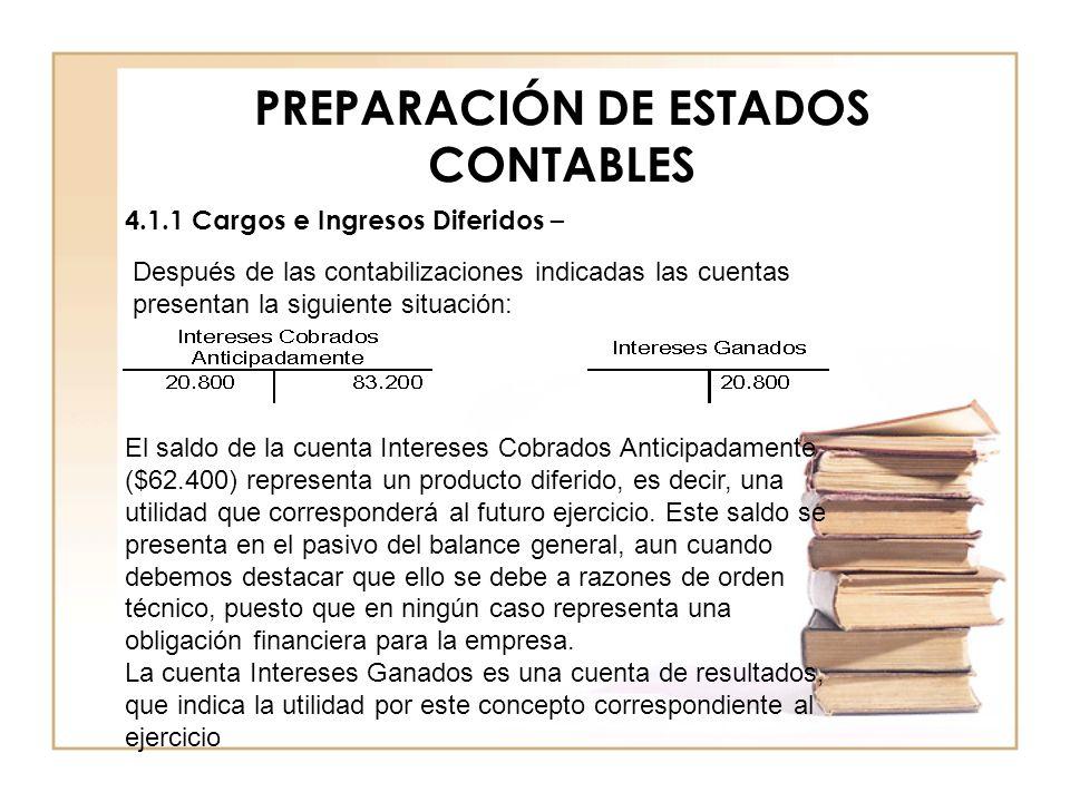 PREPARACIÓN DE ESTADOS CONTABLES 4.1.1 Cargos e Ingresos Diferidos – Después de las contabilizaciones indicadas las cuentas presentan la siguiente sit