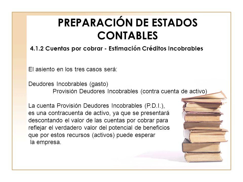 PREPARACIÓN DE ESTADOS CONTABLES 4.1.2 Cuentas por cobrar - Estimación Créditos Incobrables El asiento en los tres casos será: Deudores Incobrables (g