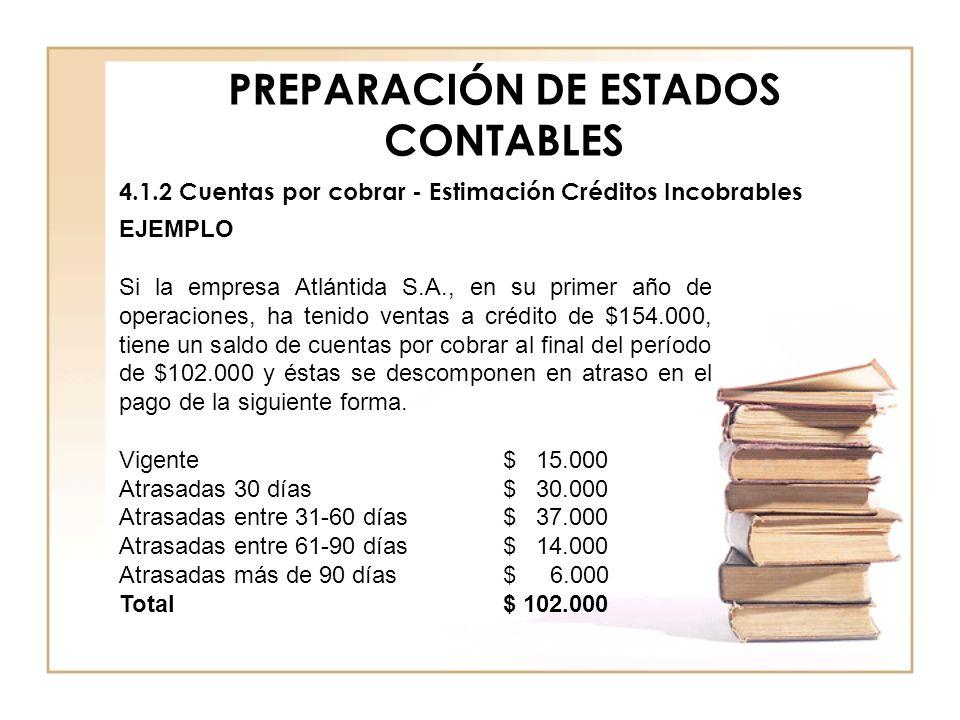 PREPARACIÓN DE ESTADOS CONTABLES 4.1.2 Cuentas por cobrar - Estimación Créditos Incobrables EJEMPLO Si la empresa Atlántida S.A., en su primer año de
