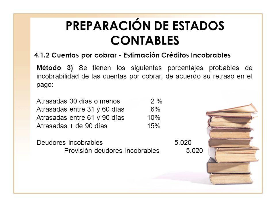 PREPARACIÓN DE ESTADOS CONTABLES 4.1.2 Cuentas por cobrar - Estimación Créditos Incobrables Método 3) Se tienen los siguientes porcentajes probables d