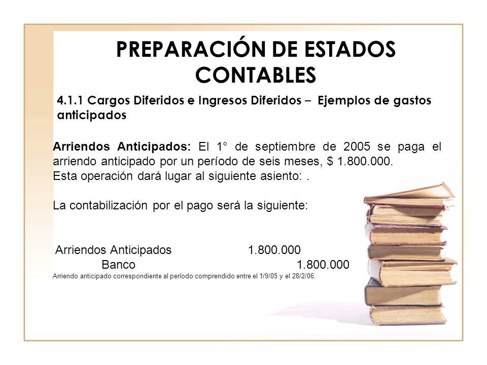 PREPARACIÓN DE ESTADOS CONTABLES 4.1.1 Cargos Diferidos e Ingresos Diferidos – Ejemplos de gastos anticipados Arriendos Anticipados: El 1° de septiemb