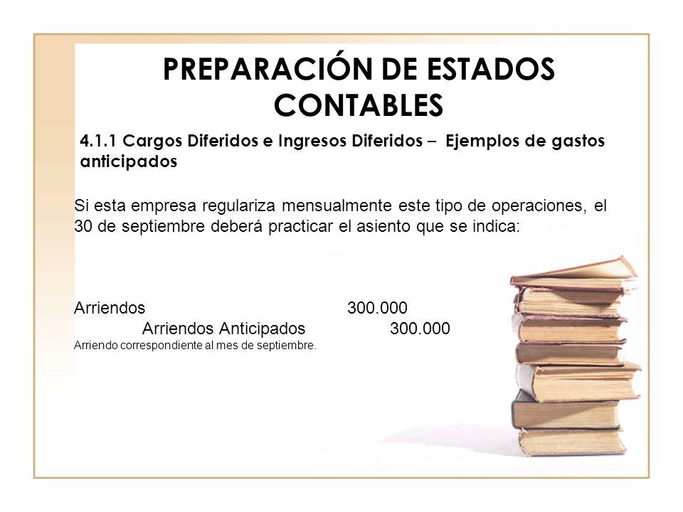 PREPARACIÓN DE ESTADOS CONTABLES 4.1.1 Cargos Diferidos e Ingresos Diferidos – Ejemplos de gastos anticipados Si esta empresa regulariza mensualmente