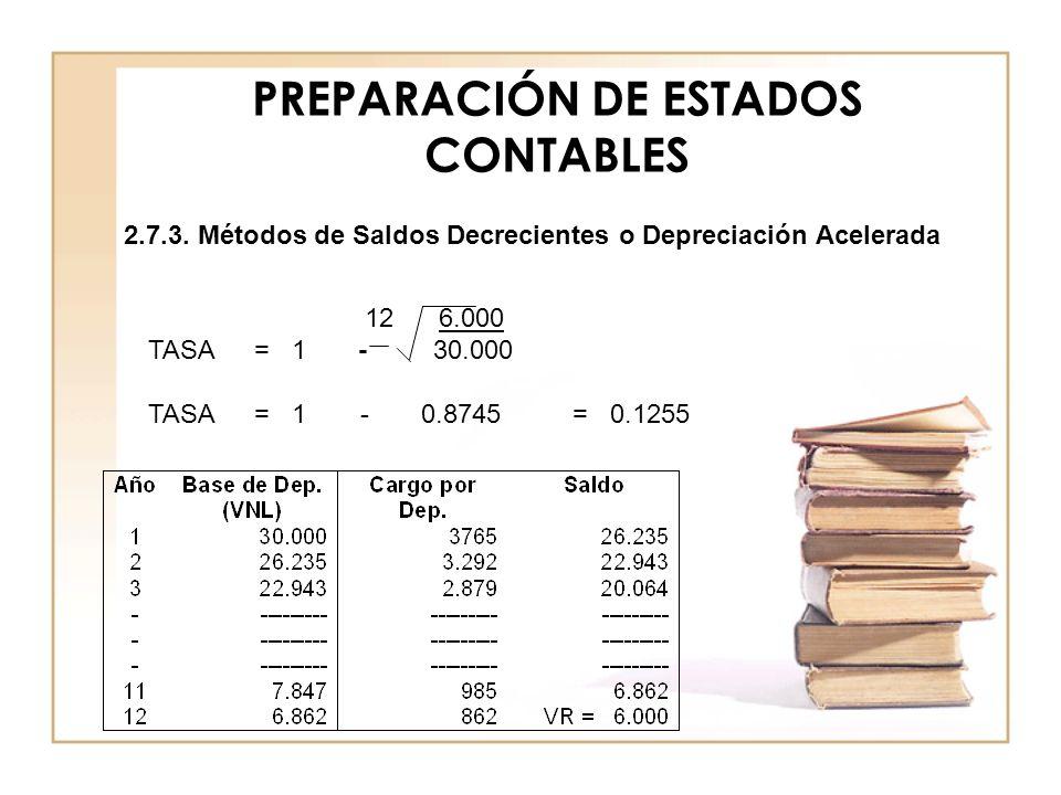 PREPARACIÓN DE ESTADOS CONTABLES 12 6.000 TASA= 1 - 30.000 TASA= 1- 0.8745= 0.1255 2.7.3. Métodos de Saldos Decrecientes o Depreciación Acelerada