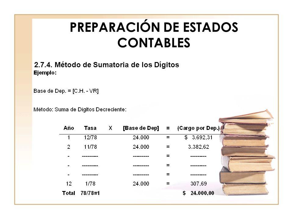 PREPARACIÓN DE ESTADOS CONTABLES 2.7.4. Método de Sumatoria de los Dígitos