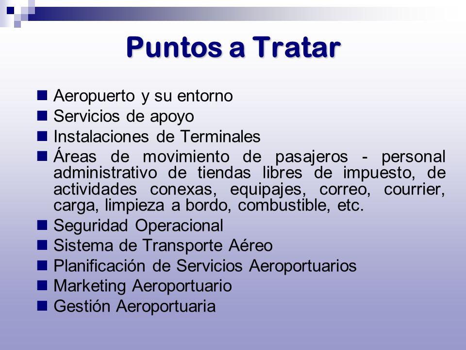 Puntos a Tratar Aeropuerto y su entorno Servicios de apoyo Instalaciones de Terminales Áreas de movimiento de pasajeros - personal administrativo de t