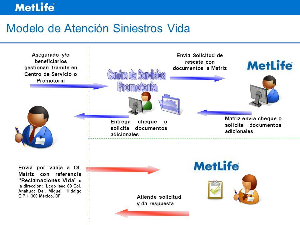Modelo de Atención Siniestros Vida Asegurado y/o beneficiarios gestionan trámite en Centro de Servicio o Promotoría Envía Solicitud de rescate con doc