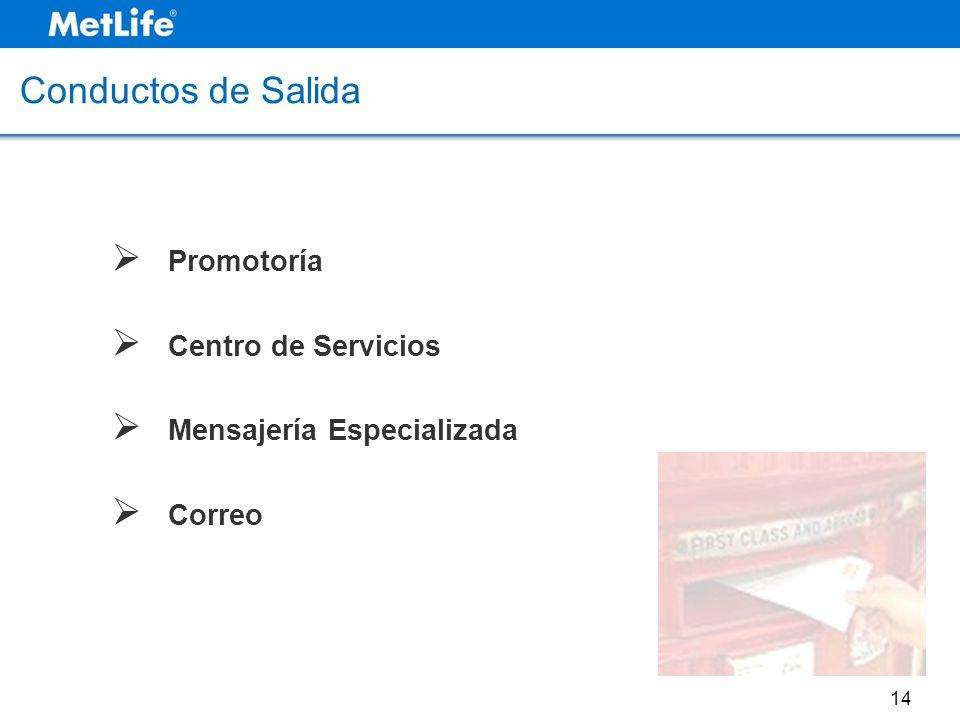 Conductos de Salida Promotoría Centro de Servicios Mensajería Especializada Correo 14