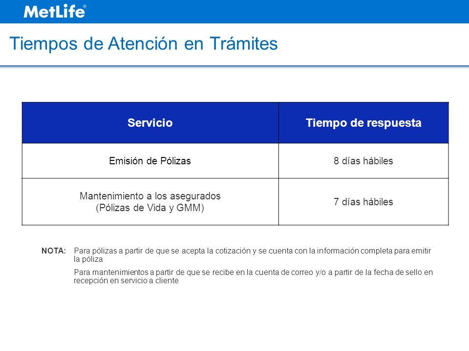 Tiempos de Atención en Trámites ServicioTiempo de respuesta Emisión de Pólizas8 días hábiles Mantenimiento a los asegurados (Pólizas de Vida y GMM) 7