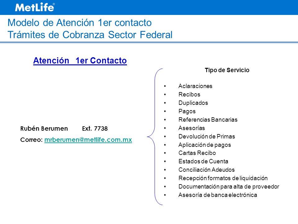 Modelo de Atención 1er contacto Trámites de Cobranza Sector Federal Tipo de Servicio Aclaraciones Recibos Duplicados Pagos Referencias Bancarias Aseso