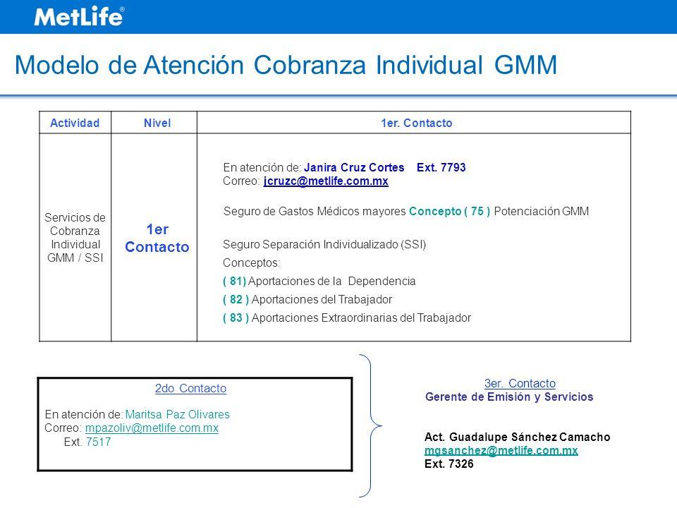 Modelo de Atención Cobranza Individual GMM ActividadNivel1er. Contacto Servicios de Cobranza Individual GMM / SSI 1er Contacto En atención de: Janira