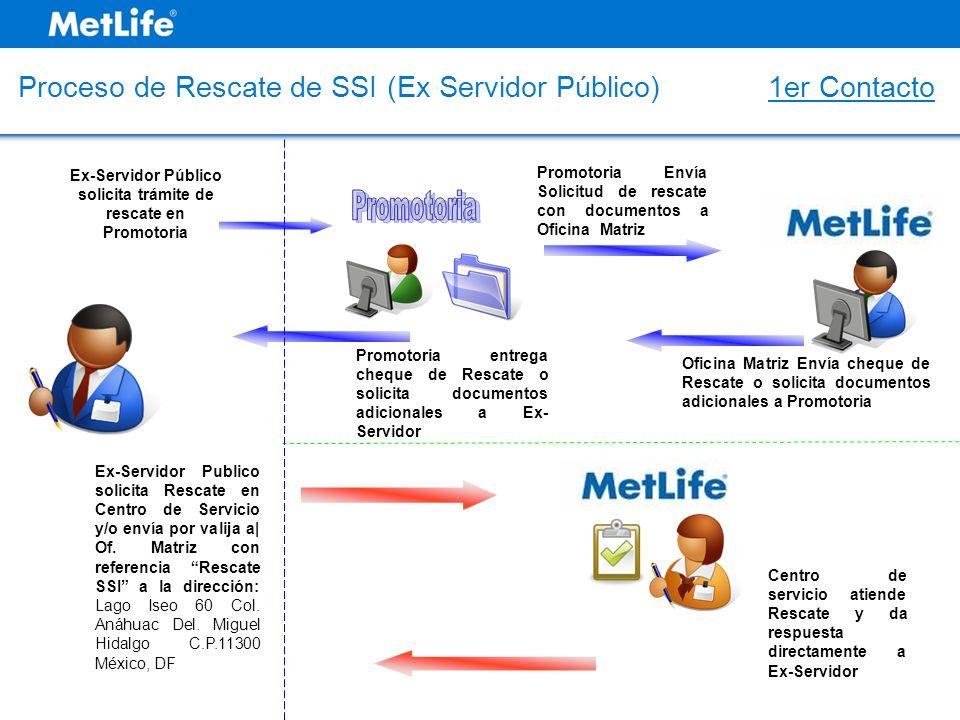 Proceso de Rescate de SSI (Ex Servidor Público) 1er Contacto Ex-Servidor Público solicita trámite de rescate en Promotoria Promotoria Envía Solicitud