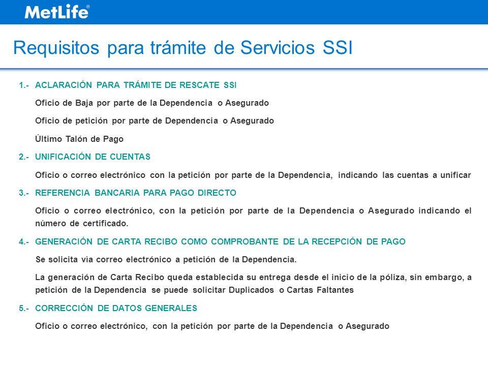 Requisitos para trámite de Servicios SSI 1.- ACLARACIÓN PARA TRÁMITE DE RESCATE SSI Oficio de Baja por parte de la Dependencia o Asegurado Oficio de p