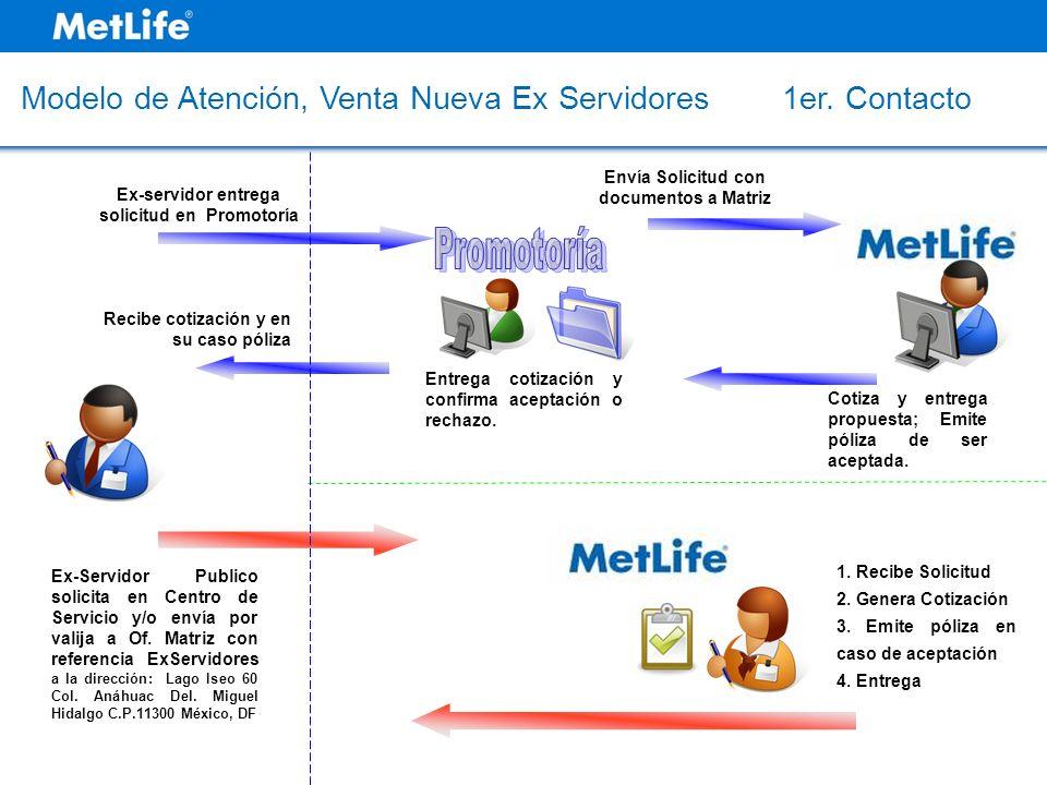 Modelo de Atención, Venta Nueva Ex Servidores 1er. Contacto Ex-servidor entrega solicitud en Promotoría Envía Solicitud con documentos a Matriz Cotiza