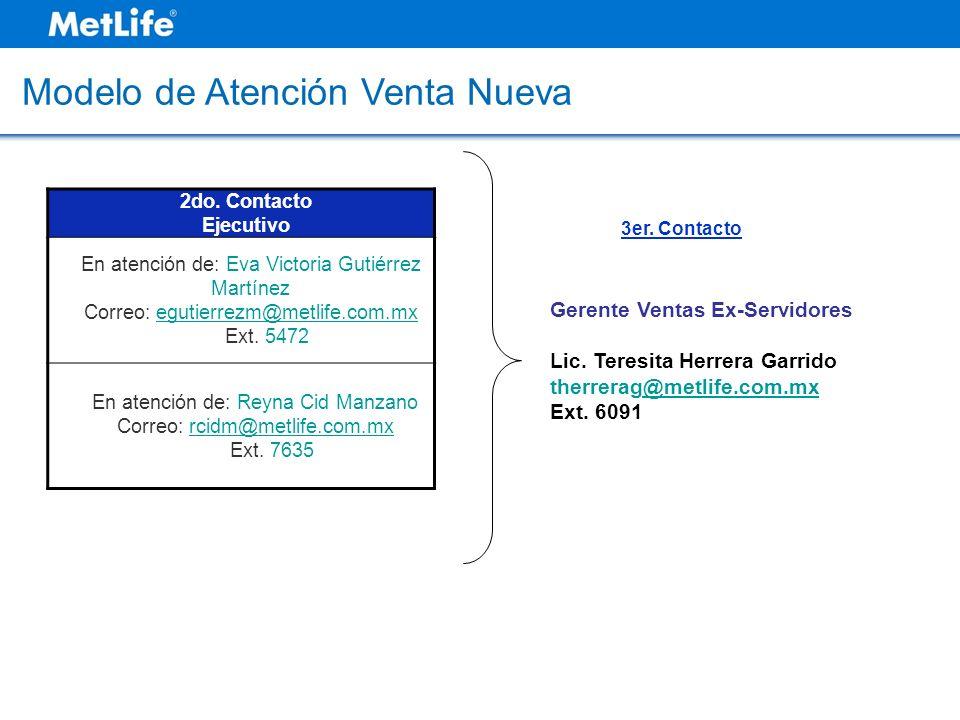 Modelo de Atención Venta Nueva 2do. Contacto Ejecutivo En atención de: Eva Victoria Gutiérrez Martínez Correo: egutierrezm@metlife.com.mxegutierrezm@m