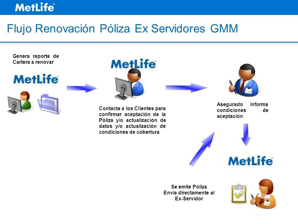 Flujo Renovación Póliza Ex Servidores GMM Asegurado informa condiciones de aceptación Se emite Póliza Envía directamente al Ex-Servidor Genera reporte