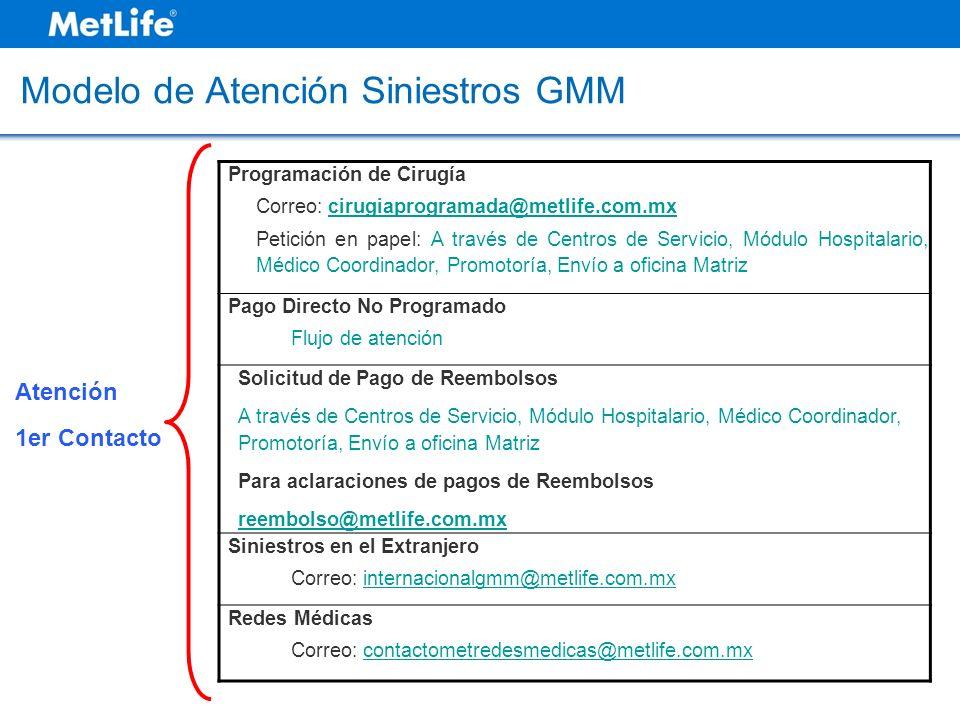 Modelo de Atención Siniestros GMM Programación de Cirugía Correo: cirugiaprogramada@metlife.com.mxcirugiaprogramada@metlife.com.mx Petición en papel: