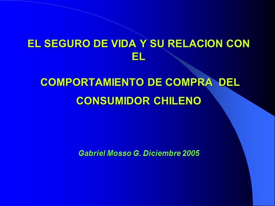 EL SEGURO DE VIDA Y SU RELACION CON EL COMPORTAMIENTO DE COMPRA DEL CONSUMIDOR CHILENO Gabriel Mosso G. Diciembre 2005