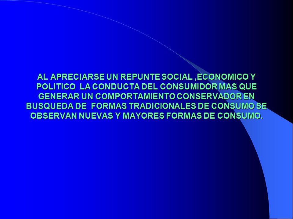 AL APRECIARSE UN REPUNTE SOCIAL,ECONOMICO Y POLITICO LA CONDUCTA DEL CONSUMIDOR MAS QUE GENERAR UN COMPORTAMIENTO CONSERVADOR EN BUSQUEDA DE FORMAS TR
