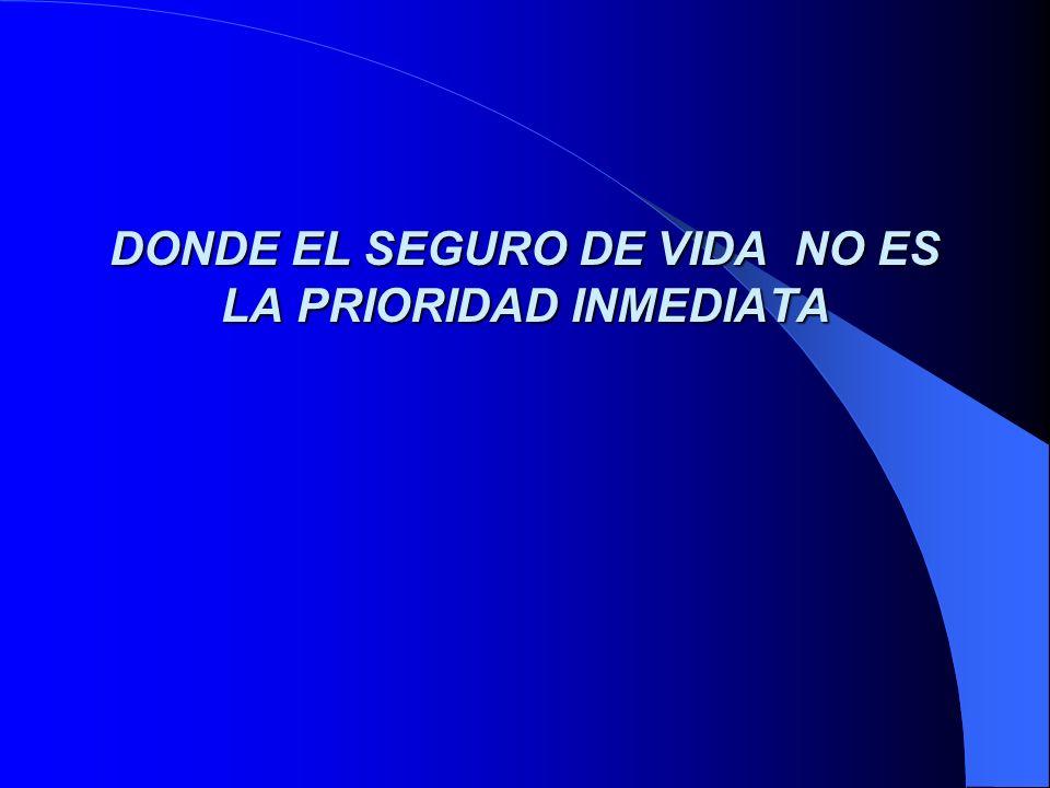 DONDE EL SEGURO DE VIDA NO ES LA PRIORIDAD INMEDIATA