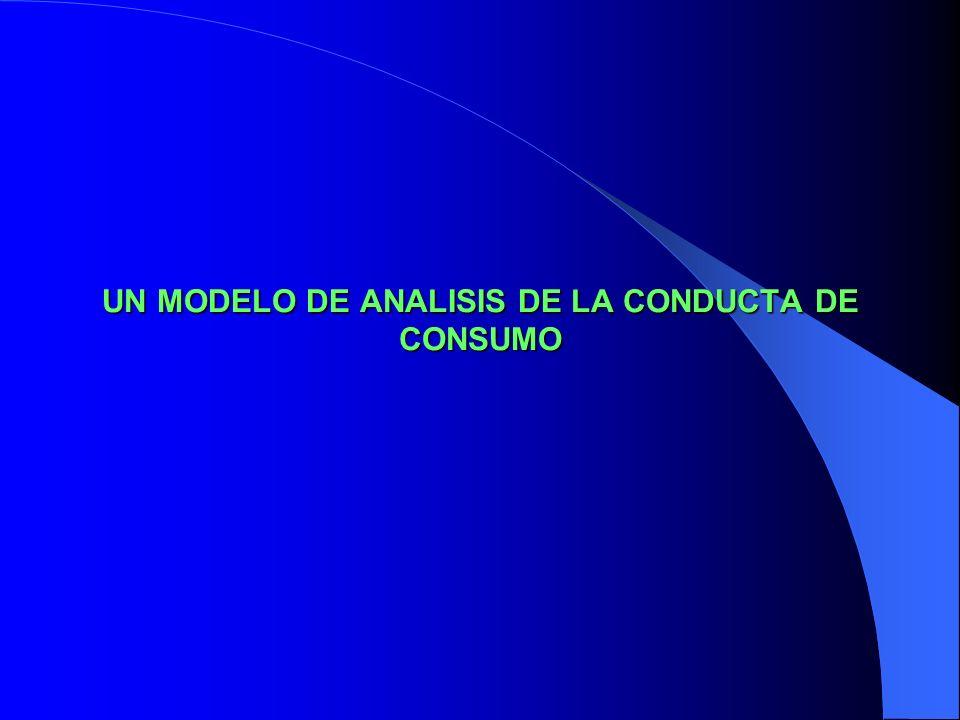 UN MODELO DE ANALISIS DE LA CONDUCTA DE CONSUMO