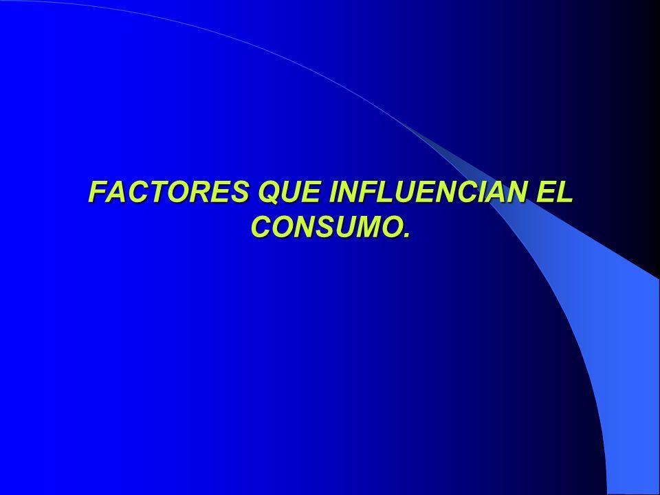 FACTORES QUE INFLUENCIAN EL CONSUMO.