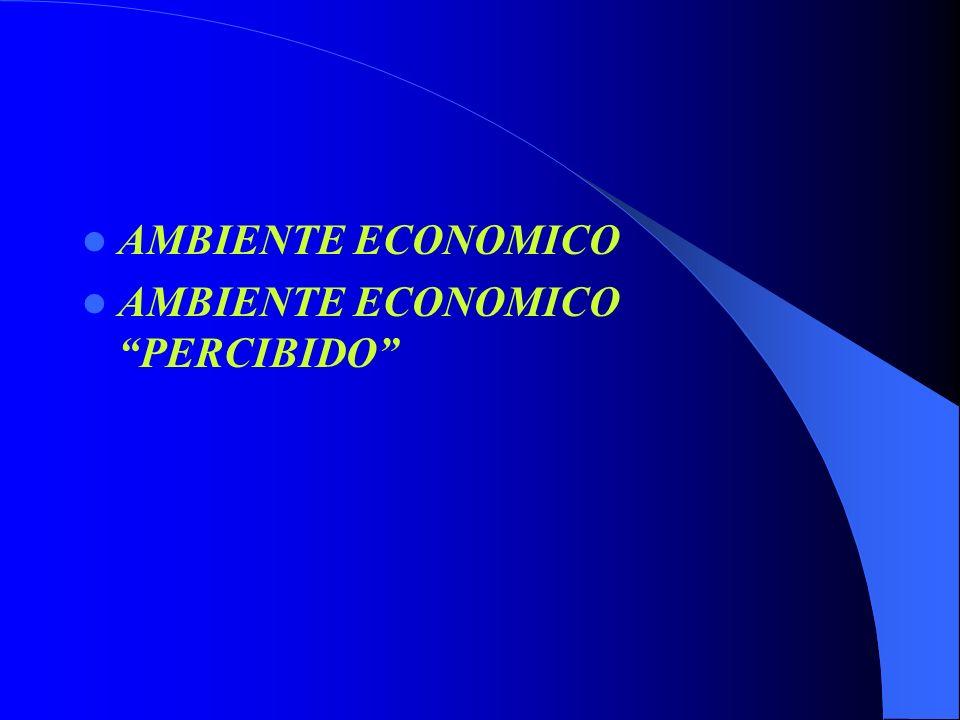 AMBIENTE ECONOMICO AMBIENTE ECONOMICO PERCIBIDO