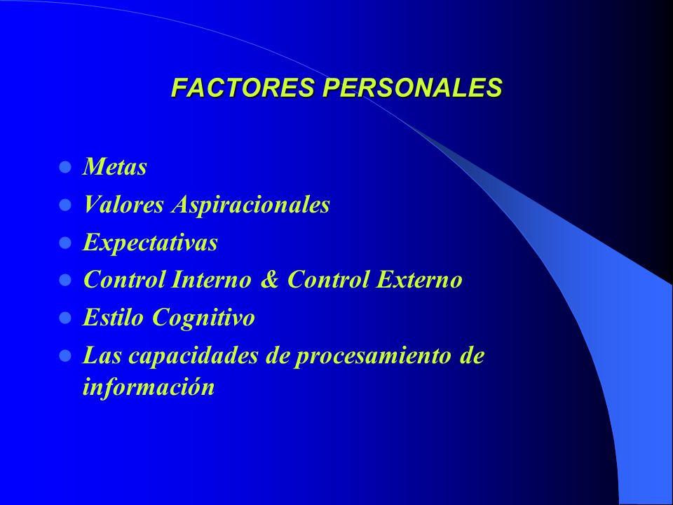 FACTORES PERSONALES Metas Valores Aspiracionales Expectativas Control Interno & Control Externo Estilo Cognitivo Las capacidades de procesamiento de i