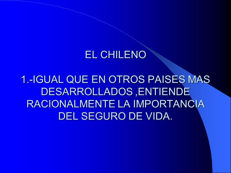 1.EL CONSUMIDOR CHILENO,AL EL CHILENO 1.-IGUAL QUE EN OTROS PAISES MAS DESARROLLADOS,ENTIENDE RACIONALMENTE LA IMPORTANCIA DEL SEGURO DE VIDA.