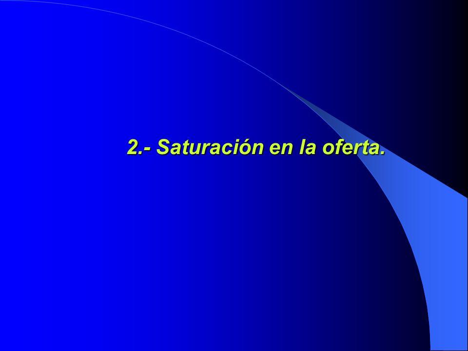 2.- Saturación en la oferta.