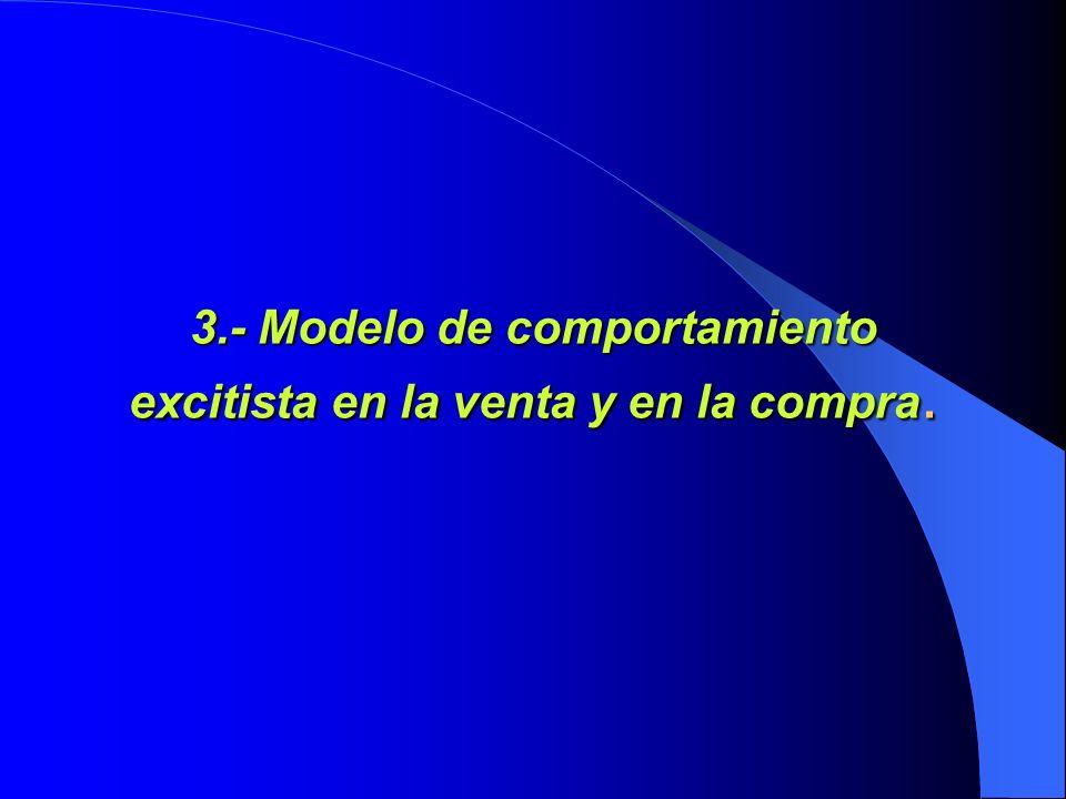 3.- Modelo de comportamiento excitista en la venta y en la compra.