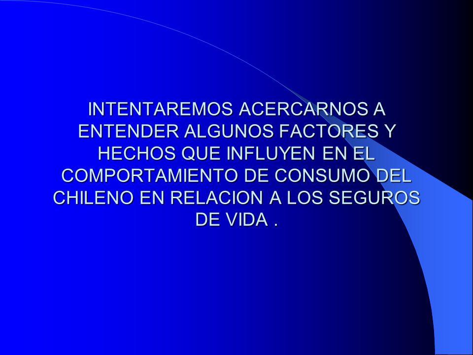 INTENTAREMOS ACERCARNOS A ENTENDER ALGUNOS FACTORES Y HECHOS QUE INFLUYEN EN EL COMPORTAMIENTO DE CONSUMO DEL CHILENO EN RELACION A LOS SEGUROS DE VID